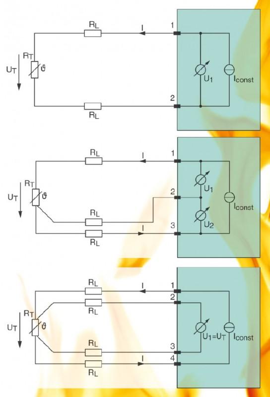 Präzise Überwachung und Regelung von Temperaturen in Prozessen mit ...